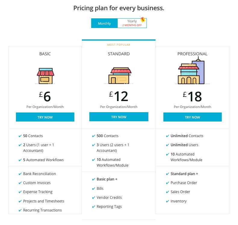 Zoho CRM Pricing - Including the Zoho Apps you get Free Forever